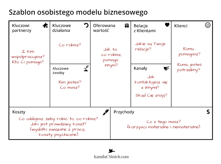 1-Personal-Business-Model